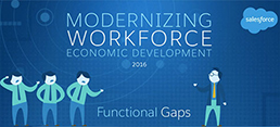 Workforce Development infographic