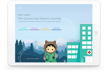 connected patient journey
