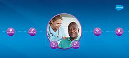 Transformando os cuidados de saúde em toda a jornada do paciente