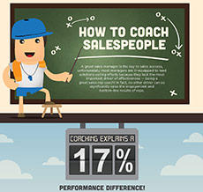 How to Coach Salespeople