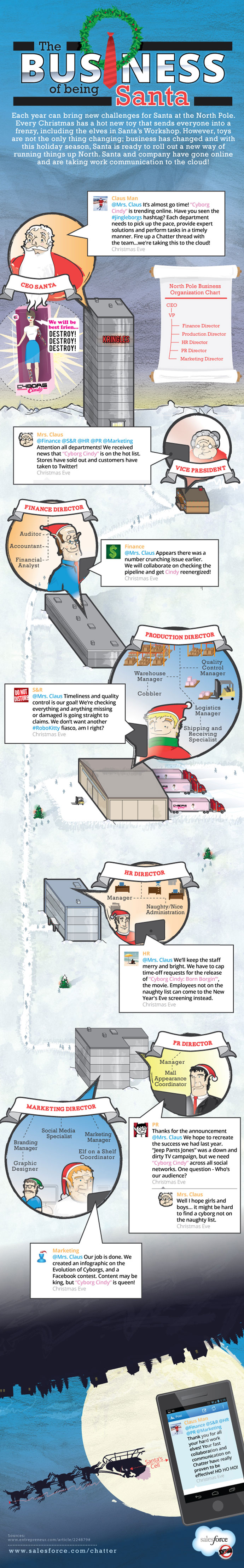 Team Santa takes Collaboration Software to the Clouds [Infographic]