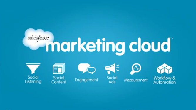 MarketingCloud