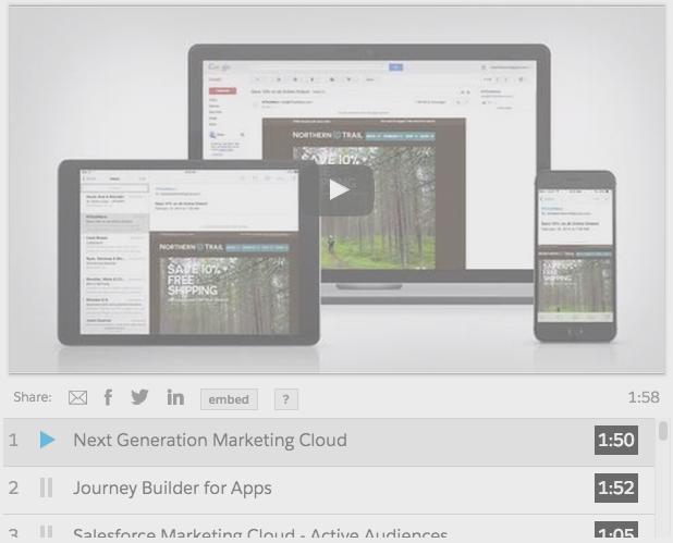 Marketing Cloud demo