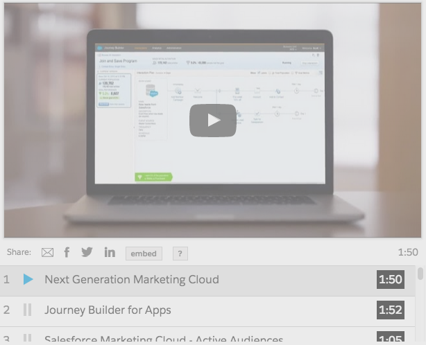 Salesforce Marketing Cloud Journey Builder demo