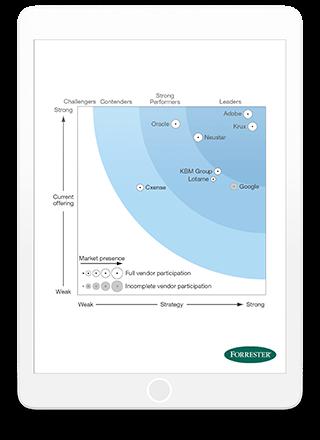 Forrester Wave Data Management Platforms Q4 2015