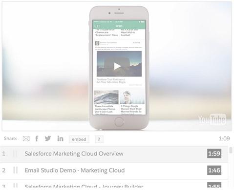 Salesforce Marketing Cloud Ad Studio demo