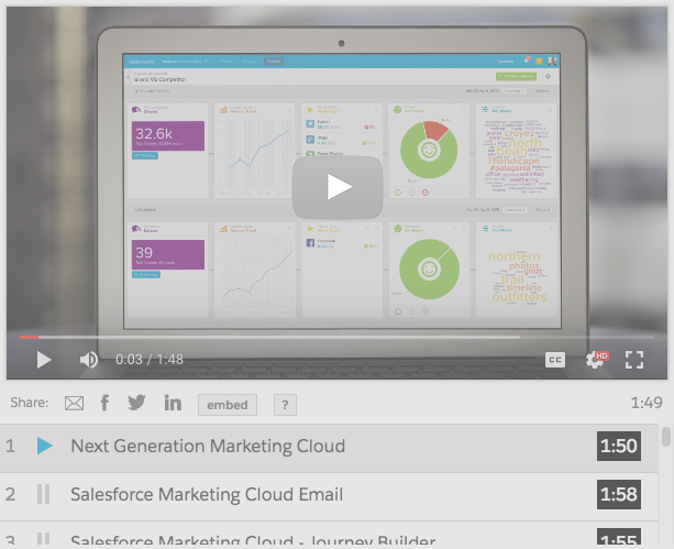 Salesforce Marketing Cloud Social Studio demo