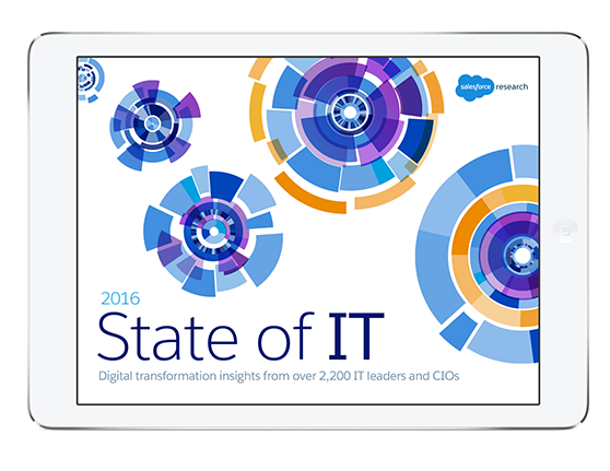 State of IT Report