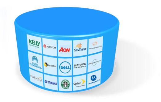 Salesforce 플랫폼