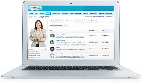 Salesforce Salesforce Work.com