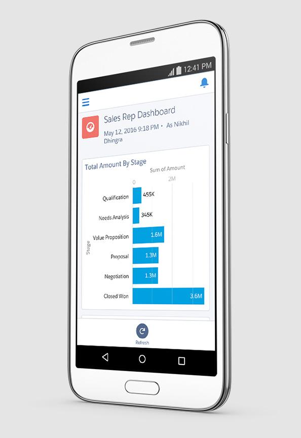 销售数据分析管理工具手机界面