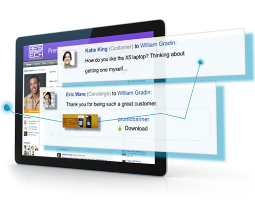 Service Cloud Communities