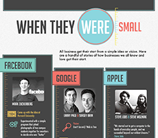 How to Grow a Business: When Big Companies Were Small
