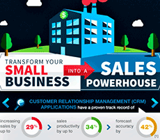 How Quickbooks + CRM can increase sales for your small business
