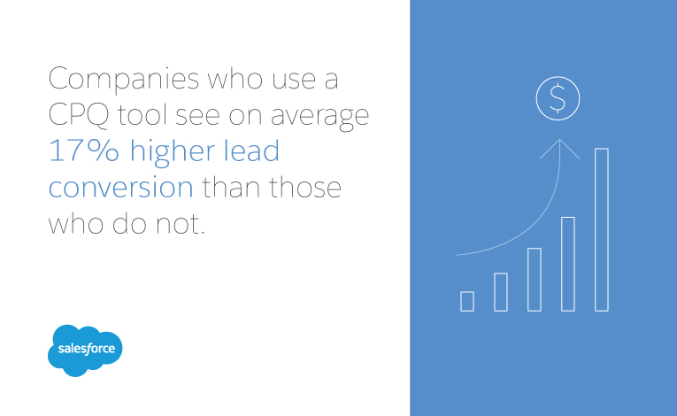 companies who use cpq tools see a higher conversion rate