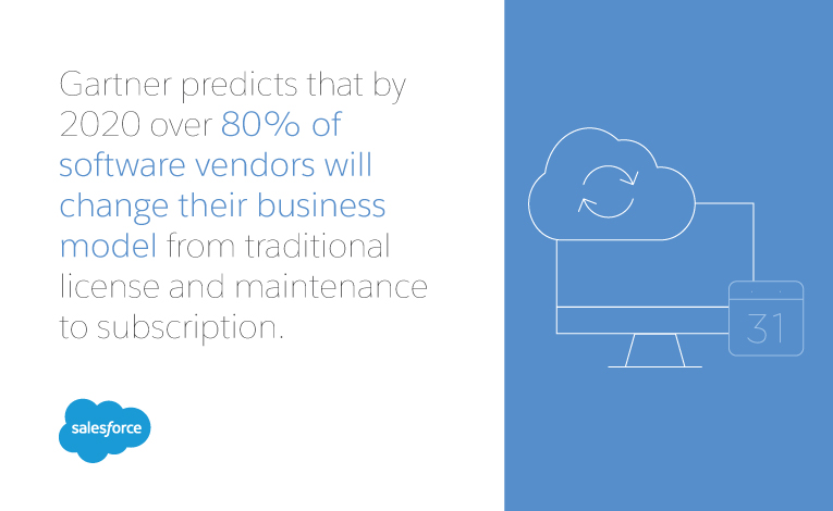 vendors will change business models according to trends