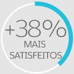 38% más de satisfacción