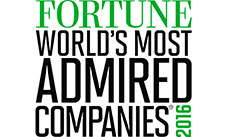 Salesforce is in Fortune's Most Admired Companies 2016