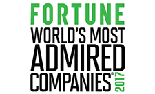 Salesforce is in Fortune's Most Admired Companies 2017