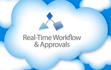 approvals and workflow