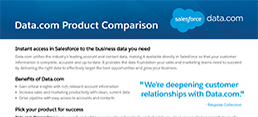 Data.com Product Comparison