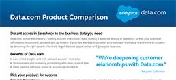 Data.com Product Comparison