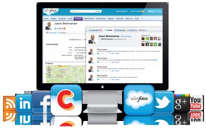 社交媒体,开拓互动新渠道