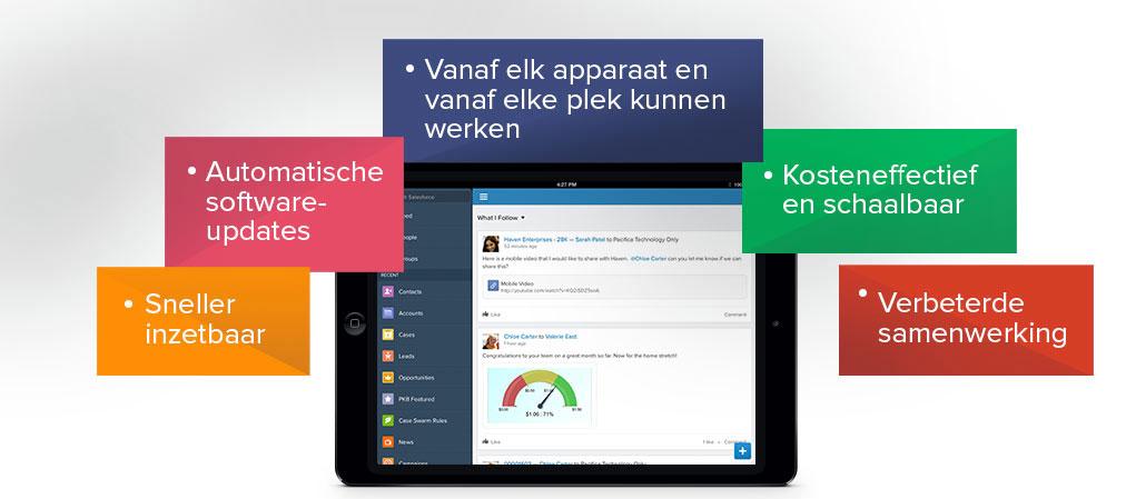Salesforce CRM Demo