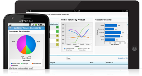 Dashboards & Reports