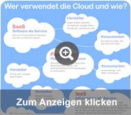 who-uses-the-cloud-v2