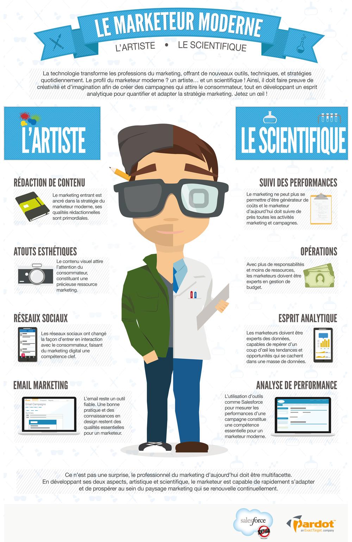 Salesforce--Modern-Marketer_FR_BD