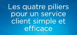 20meilleures pratiques pour le service client
