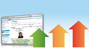 ROI (投資利益率)、顧客満足度ともに高評価
