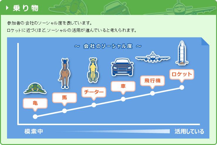 乗り物イメージ