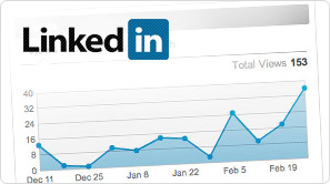 Ten Tips for Using LinkedIn for Sales Prospecting