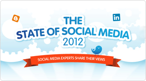 The State of Social Media 2012 with our panel of social media experts