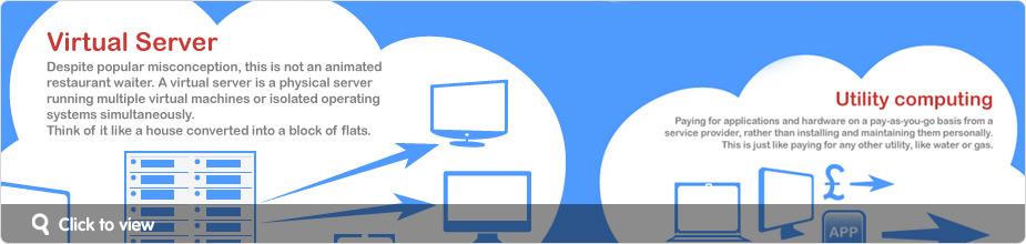 history-of-cloud-computing-info-thumb