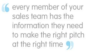 todos los miembros de su equipo de ventas disponen de la información necesaria para realizar el discurso apropiado en el momento preciso (cita)
