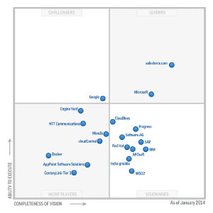 img-gartner-apaas-mq