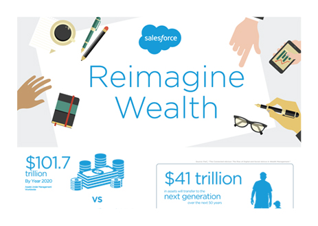 Reimagine Wealth Infographic
