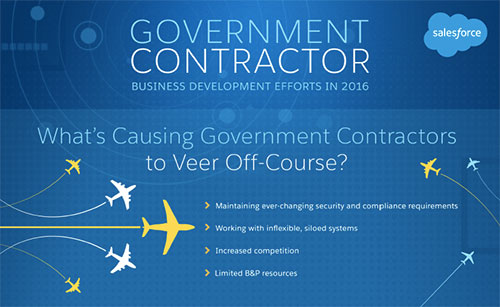 govcon capture infographic