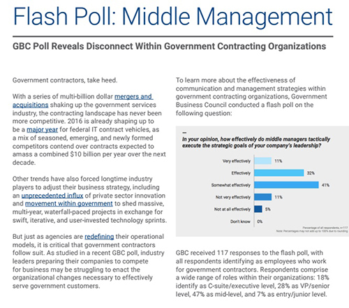 Flash Poll