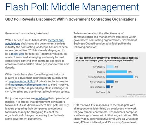 Flash Poll