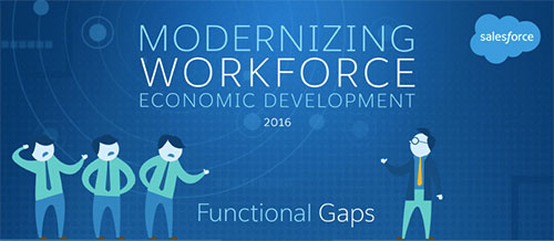 Salesforce workforce development infographic