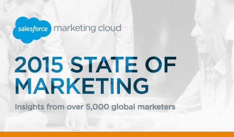 2015 State of Marketing