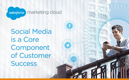 Building the ROI Business Case for Social Media Technology