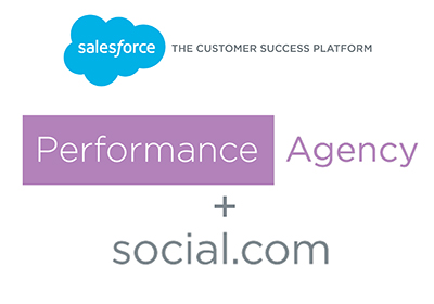 Performance Agency Case Study