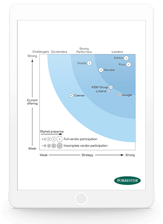 Forrester Wave Data Management Platforms Q4 2015
