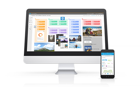 Salesforce Marketing Cloud Screenshot