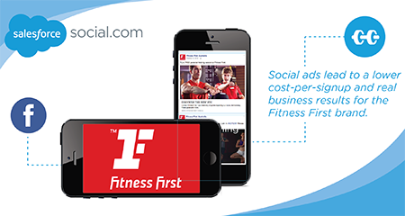 Fitness First Retail, Health, and Fitness Case Study